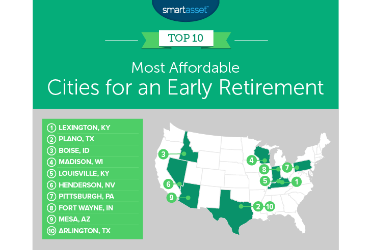 affordable retirement
