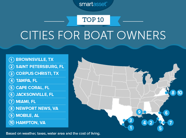 The Top 10 Cities for Boat Owners