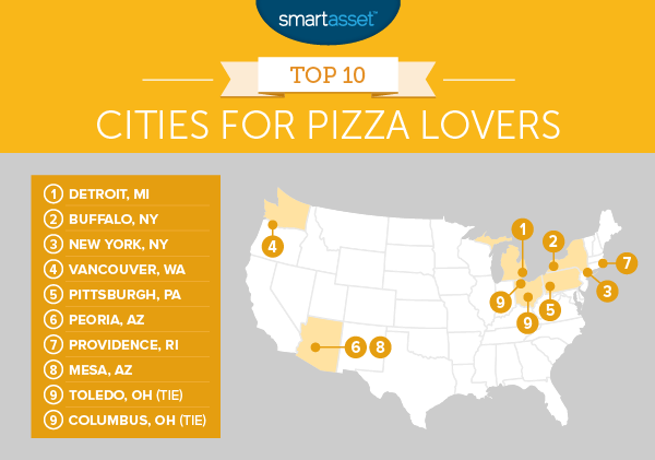 best cities for pizza lovers