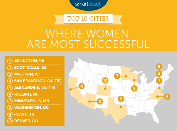 cities where women are most successful