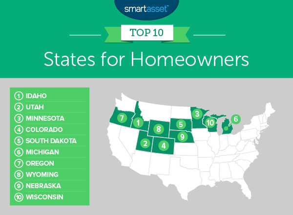 states for homeowners