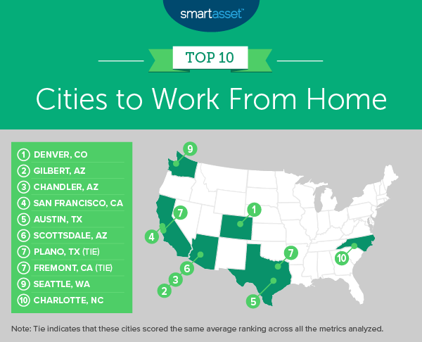 The Best Cities To Work From Home Smartasset