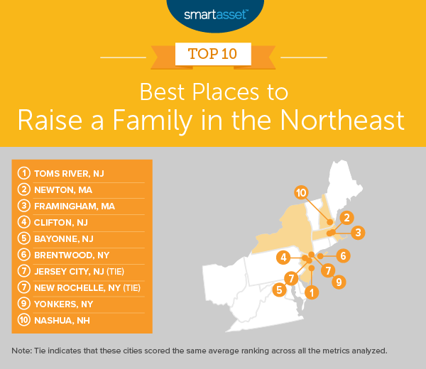 raise a family in the northeast