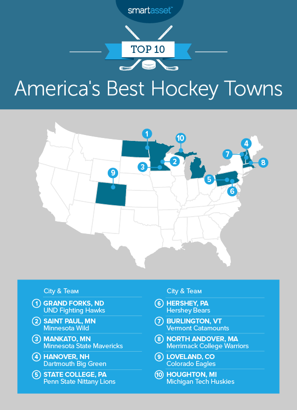 hockey towns