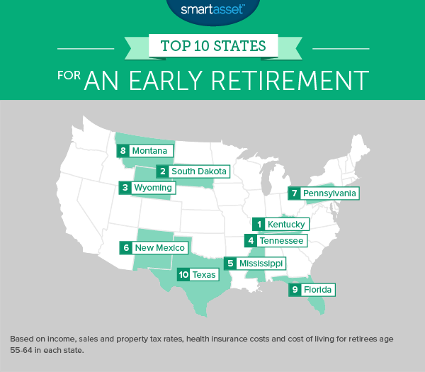 Top 10 States for an Early Retirement
