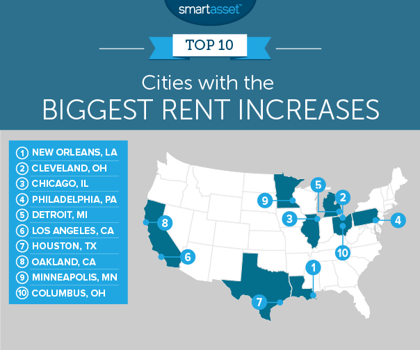 Cities With the Rent Increases