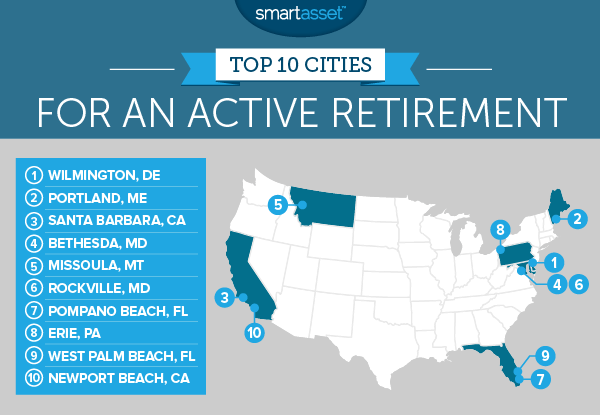The Best Cities for an Active Retirement in 2017