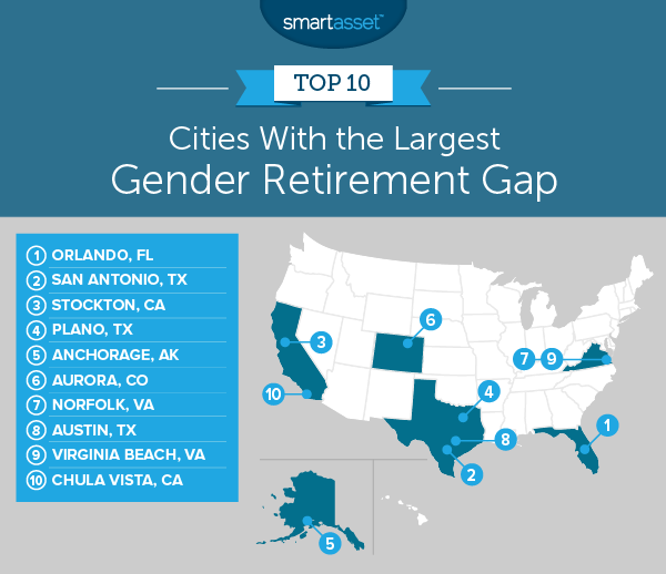 gender retirement gap