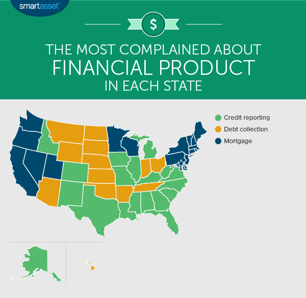 The Most Common Financial Complaints by State