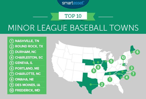 Best Minor League Baseball Towns