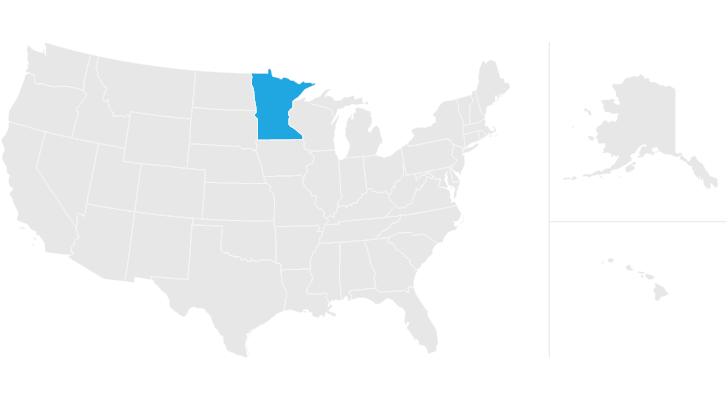 Minnesota Inheritance Tax