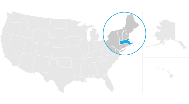 Massachusetts Inheritance Laws