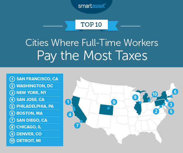 pay the most taxes