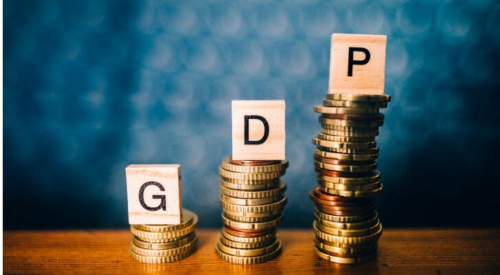 gdp definition