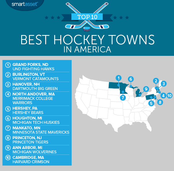 America's Best Hockey Towns of 2017