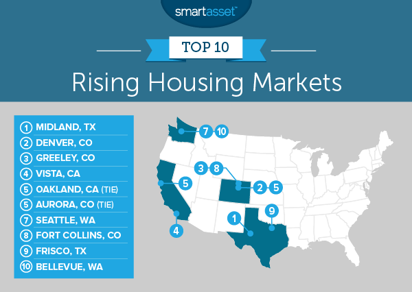 rising housing markets