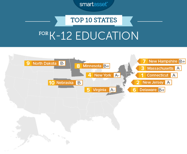 The Top Ten States for K-12 Education