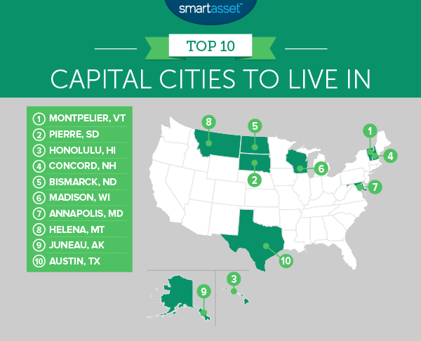 The Best State Capitals to Live in for 2016