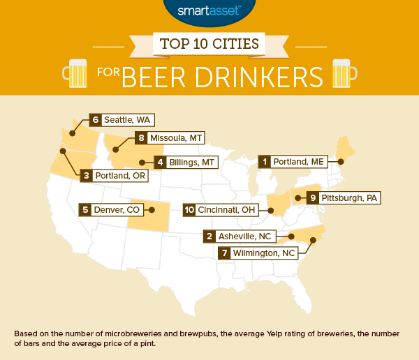 The Best Cities for Beer Drinkers - Smartet 2015 Edition Denver Breweries Map on