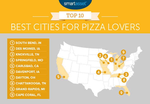 The Best Cities For Pizza Lovers