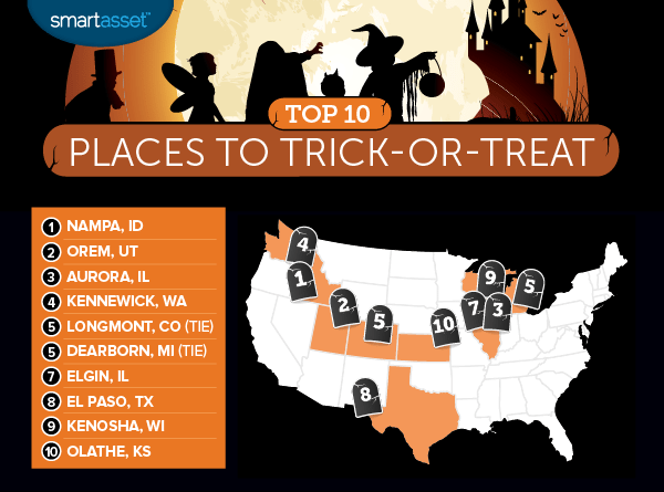 The Best Places to Trick-or-Treat in 2016 - SmartAsset