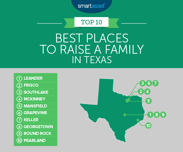 The Best Places to Raise a Family in Texas