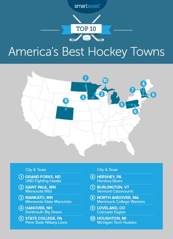 America S Best Hockey Towns Of 2019 Smartasset