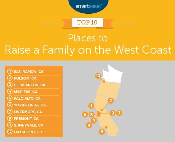 raise a family on the west coast