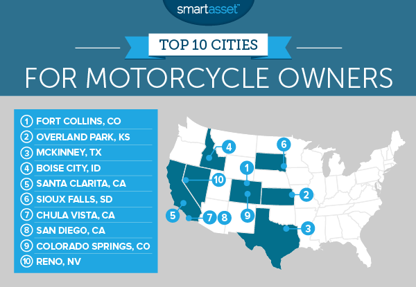 Top Cities for Motorcycle Owners