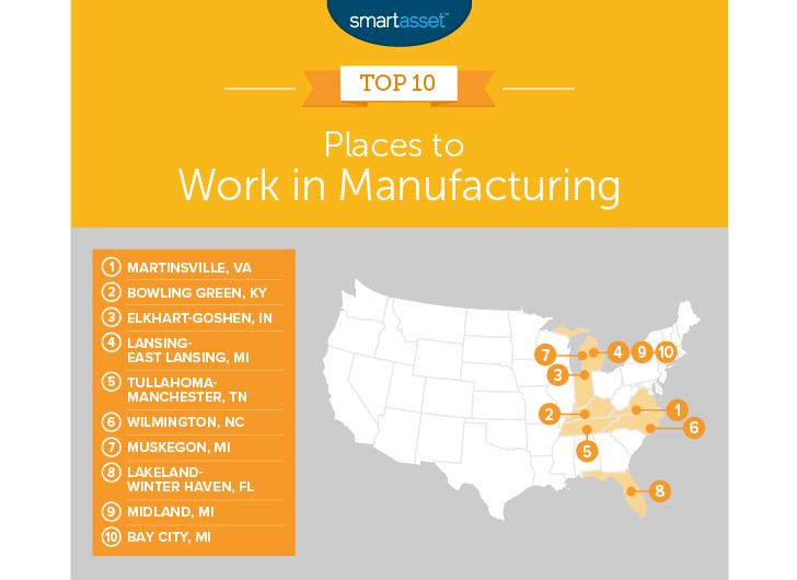 work in manufacturing