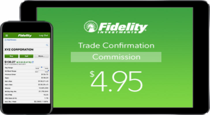 Fidelity Review