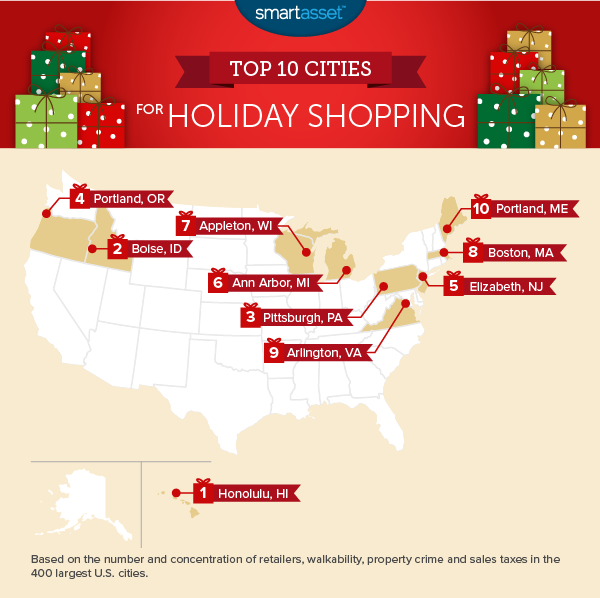 The Top 10 Cities for Holiday Shopping