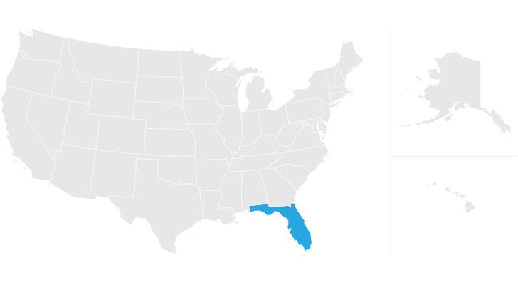 Florida Inheritance Laws
