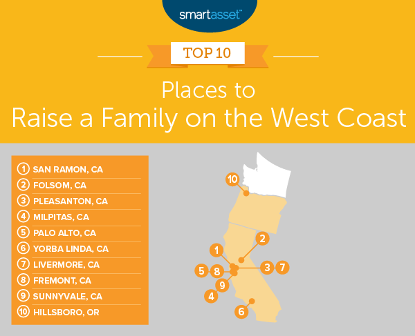 raise a family on the west coast