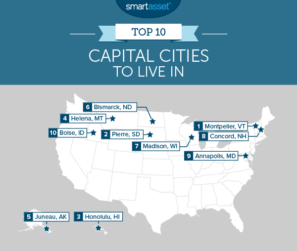 The Top 10 Capital Cities to Live in