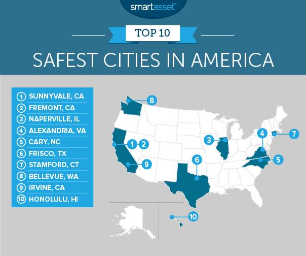 safest cities in america