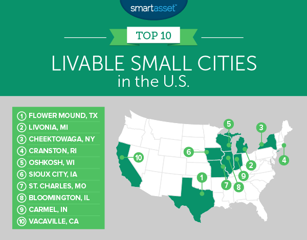 livable small cities in the u.s.
