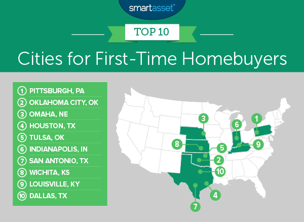best cities for first-time homebuyers