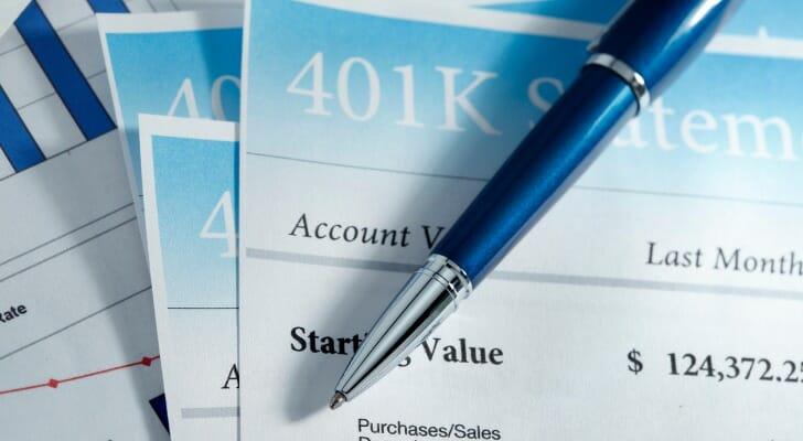 401(k) Contribution Limits