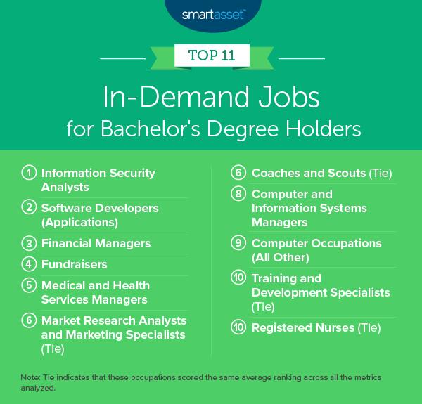 in-demand jobs
