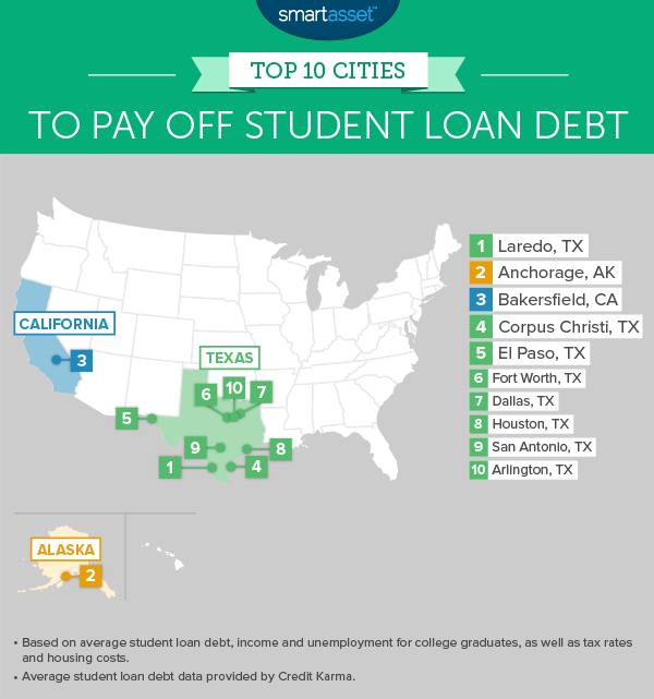The Top 10 Cities to Pay Off Student Loan Debt