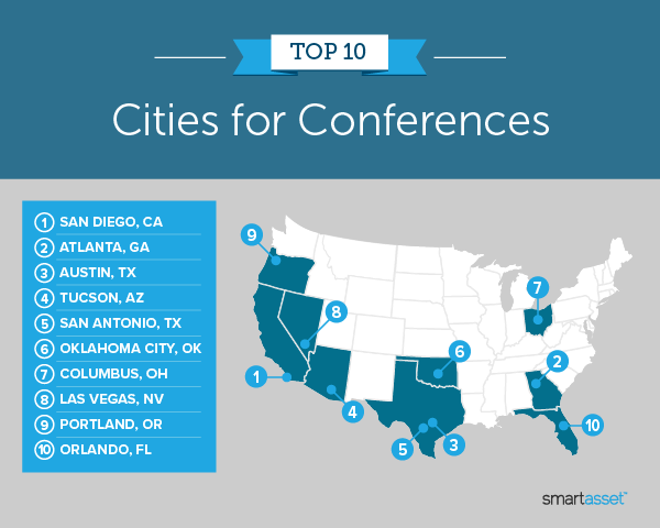 """Image is a map by SmartAsset titled """"Top 10 Cities for Conferences."""""""