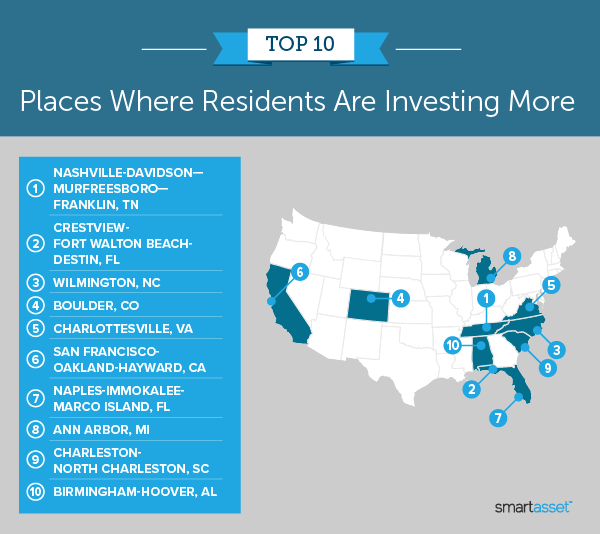 """Image is a map by SmartAsset titled """"Top 10 Places Where Residents Are Investing More."""""""