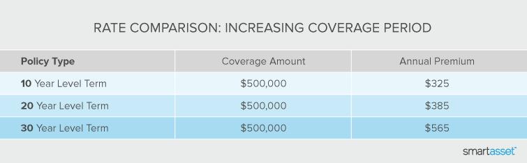 cheap_life_insurance_4