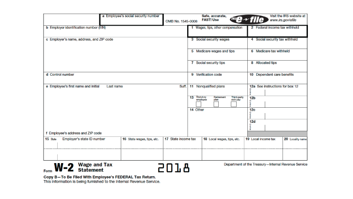 w2 form and tax return  W-12 Form - SmartAsset