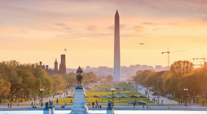 Cost of Living in Washington, D.C.