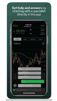 day trading apps