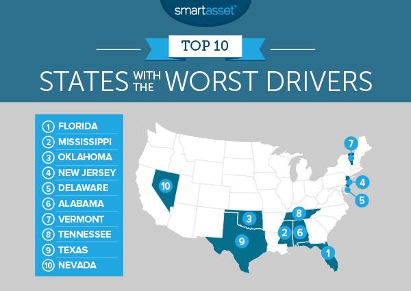 florida worst drivers