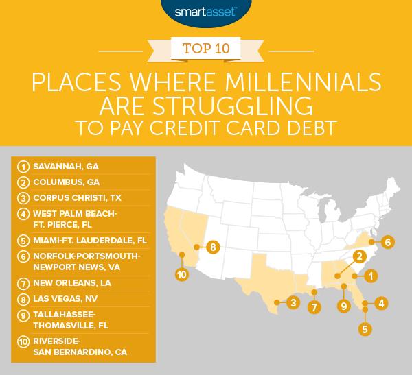 Where Millennials Are Struggling To Pay Credit Card Debt Smartasset