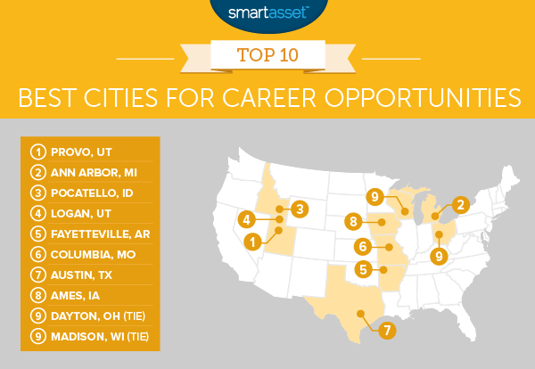 The Top 10 Cities for Career Opportunities in 2016